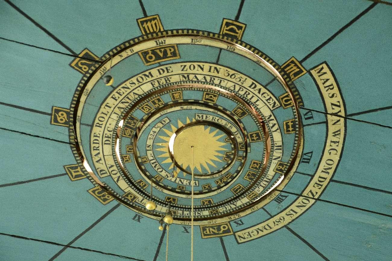 Darstellung des Planetensystems im Wohnzimmer von Eise Eisinga in Friesland